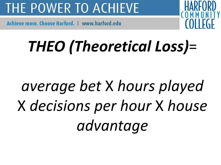 THEO (Theoretical Loss)