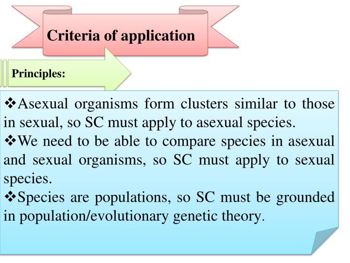 Criteria of application