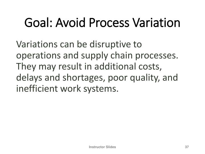 Goal: Avoid Process Variation