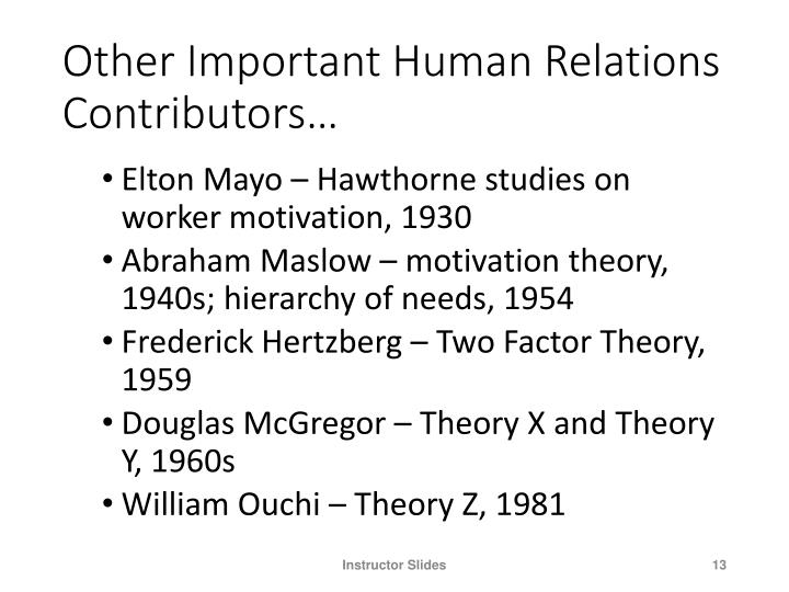 Other Important Human Relations Contributors…