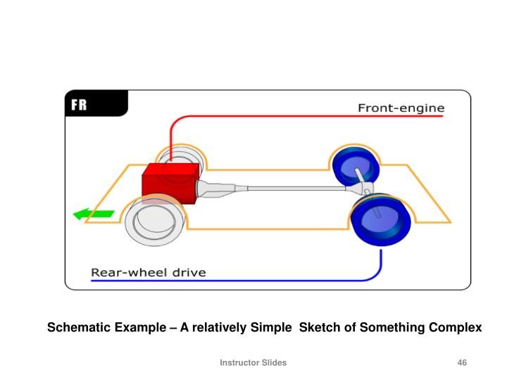 Schematic Example – A relatively Simple  Sketch of Something Complex
