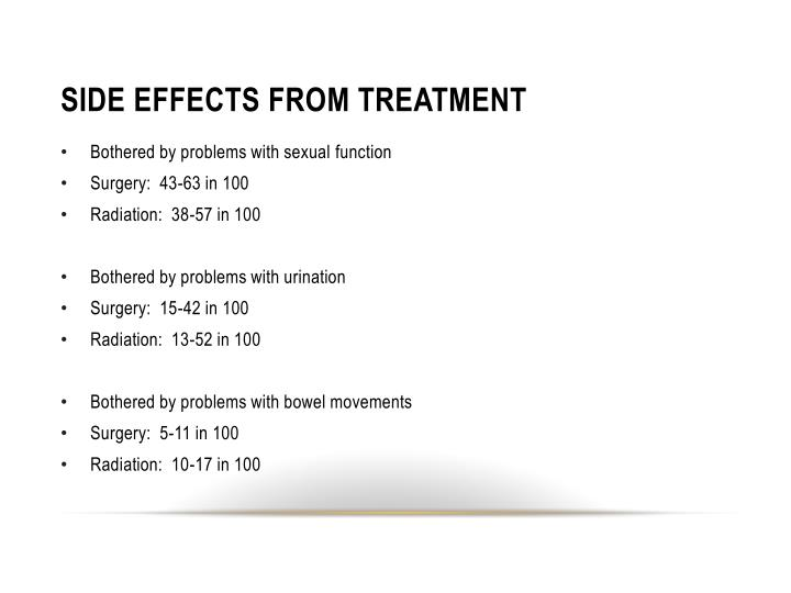 SIDE EFFECTS FROM TREATMENT