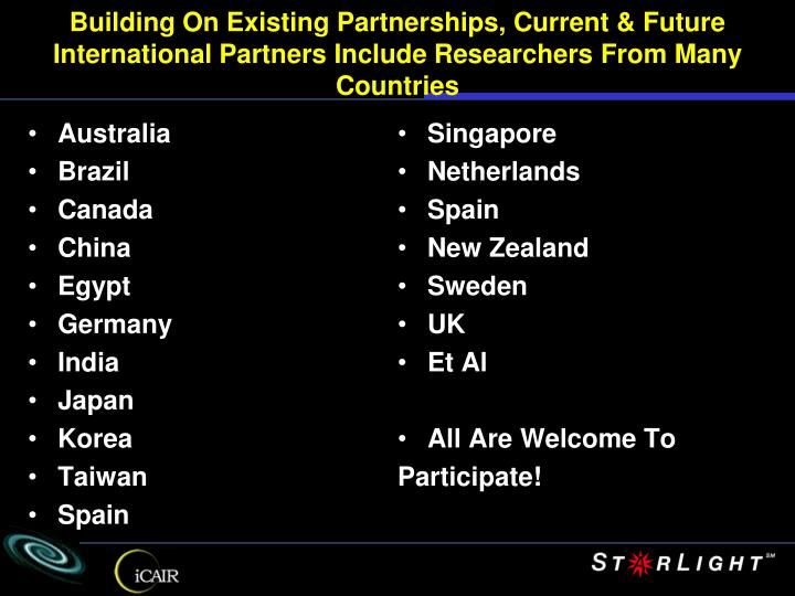 Building On Existing Partnerships, Current & Future International Partners Include Researchers From Many Countries