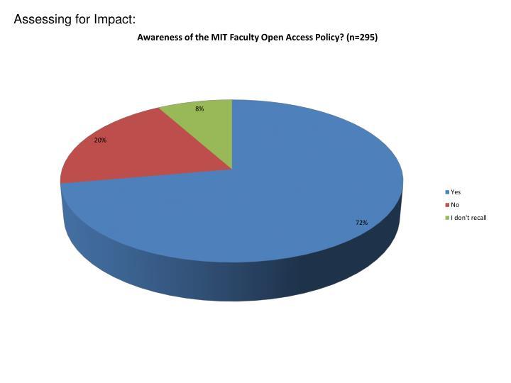 Assessing for Impact: