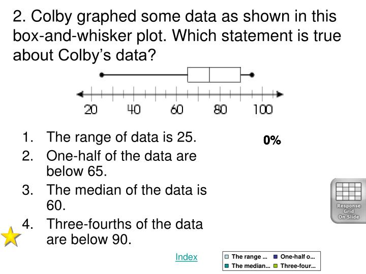 2. Colby graphed some data as shown in this box-and-whisker plot. Which statement is true about Colby's data?