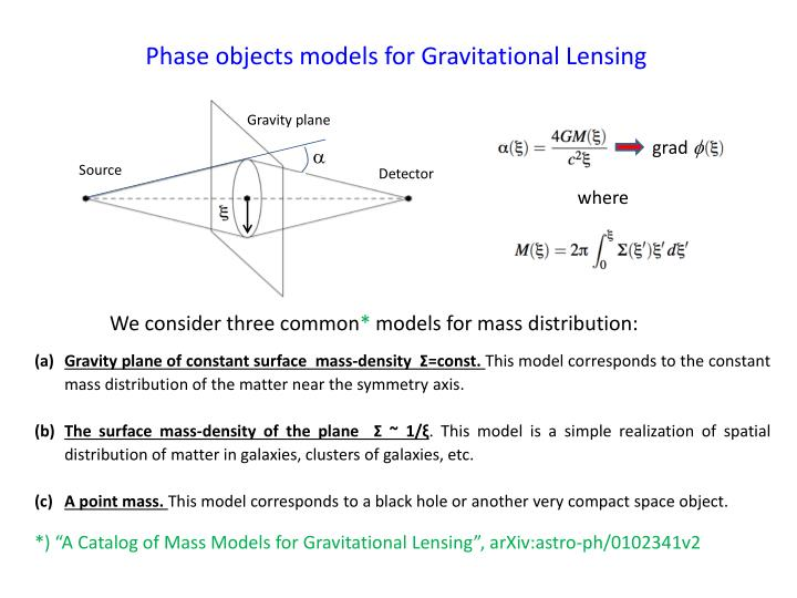 Phase objects models