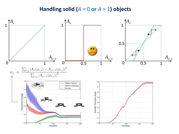 Handling solid (