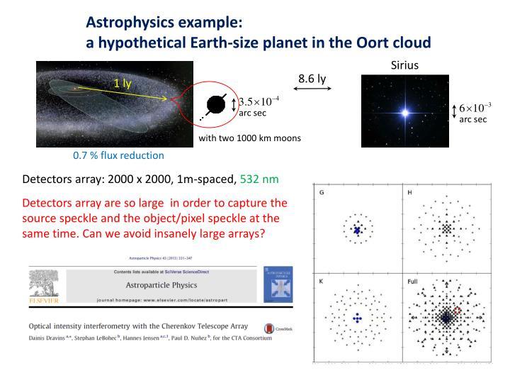 Astrophysics example: