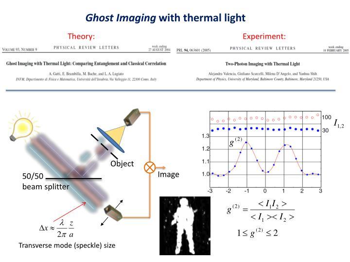 Ghost Imaging