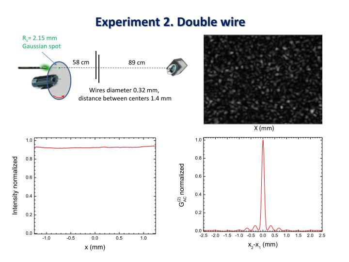 Experiment 2. Double wire