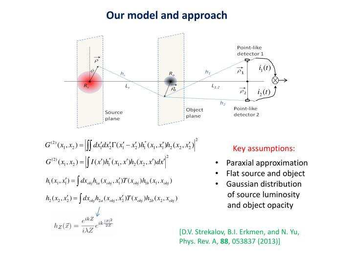 Our model and approach
