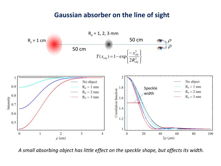 Gaussian absorber on the line of sight