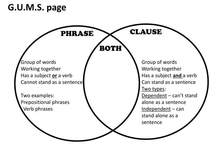 G.U.M.S. page
