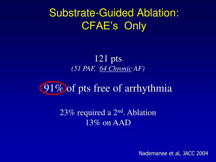 Substrate-Guided Ablation: