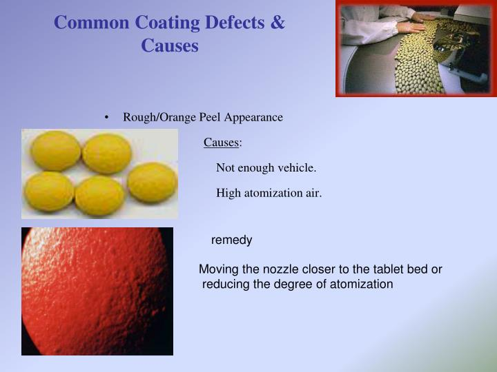 Common Coating Defects &