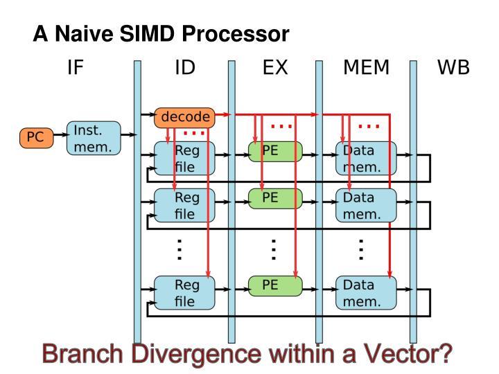 A Naive SIMD Processor