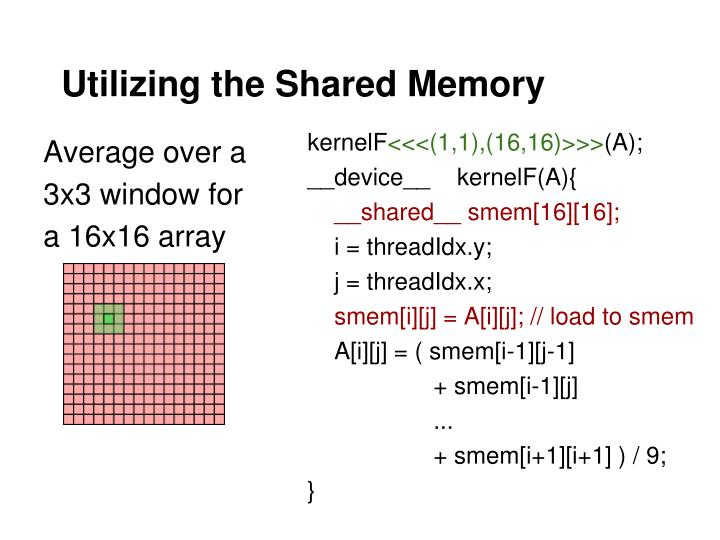 Utilizing the Shared Memory