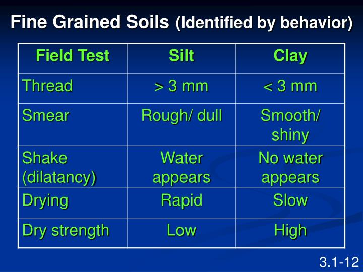 Fine Grained Soils