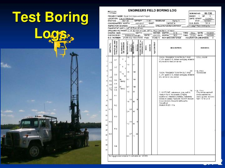 Test boring logs