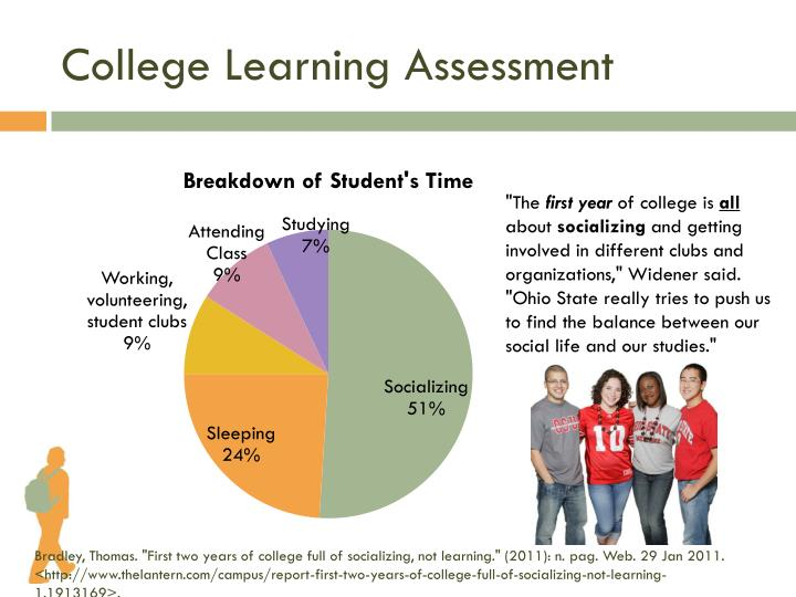 College Learning Assessment