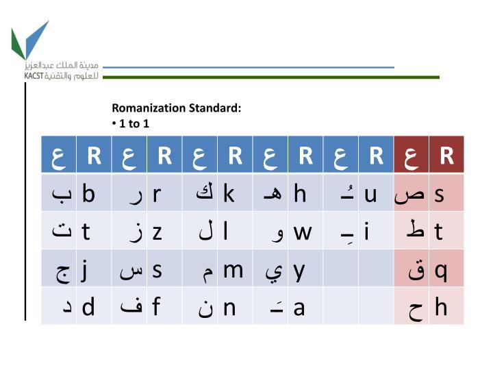 Romanization Standard: