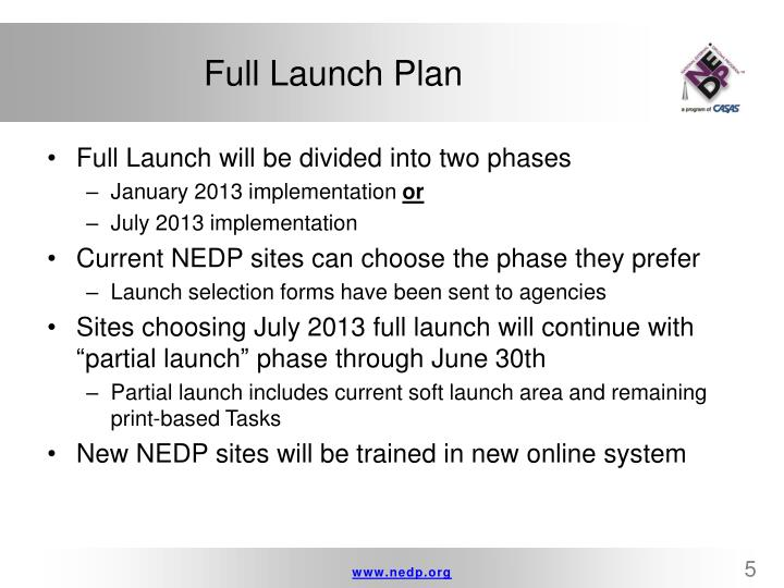 Full Launch Plan