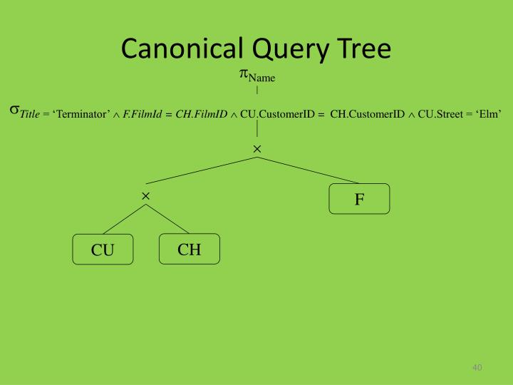 Canonical Query Tree