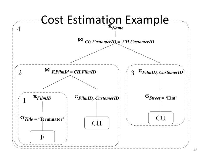 Cost Estimation Example