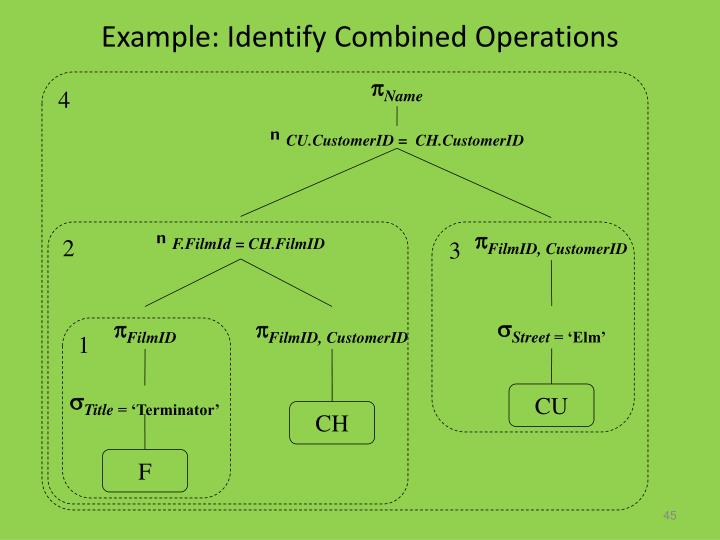 Example: Identify Combined Operations