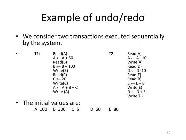 Example of undo/redo