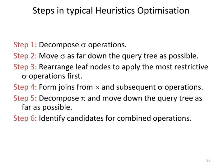 Steps in typical Heuristics Optimisation