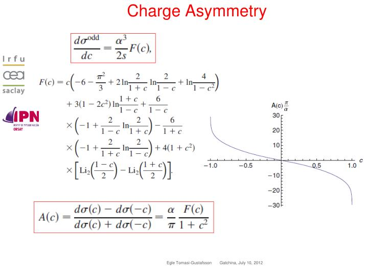 Charge Asymmetry