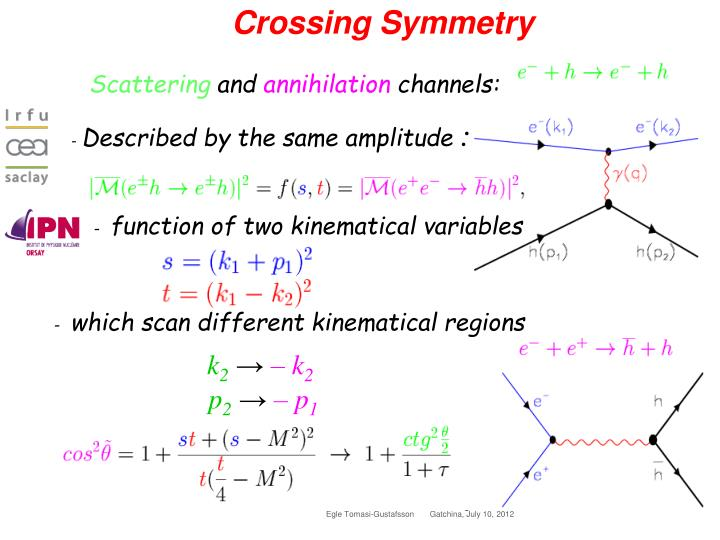 Crossing Symmetry