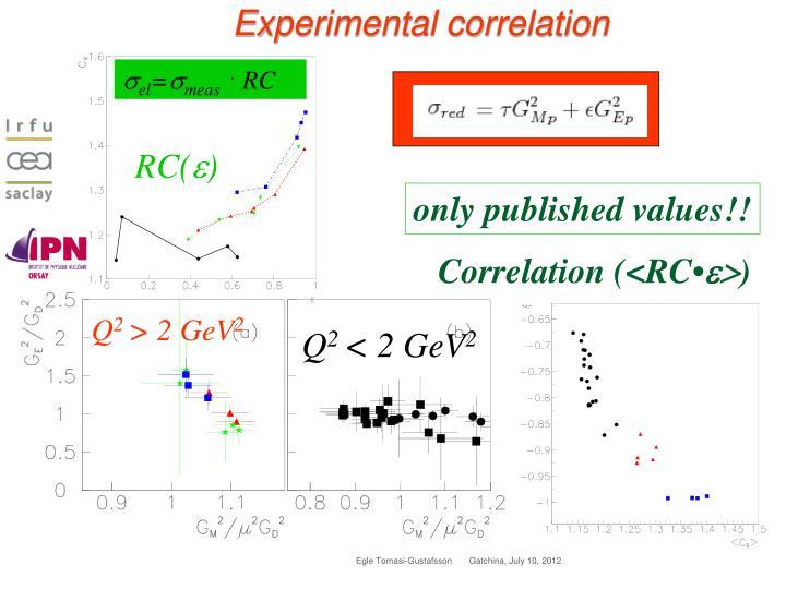 Experimental correlation