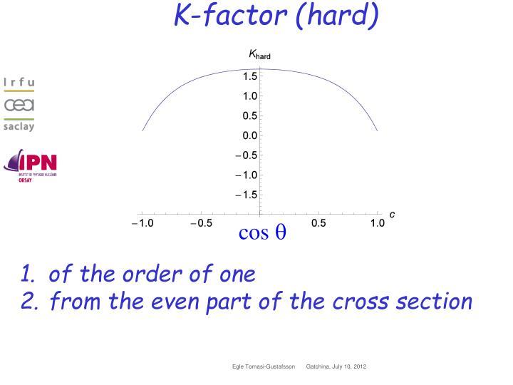 K-factor (hard)