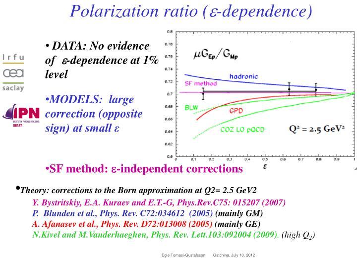 Polarization ratio (