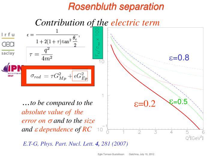 Rosenbluth separation