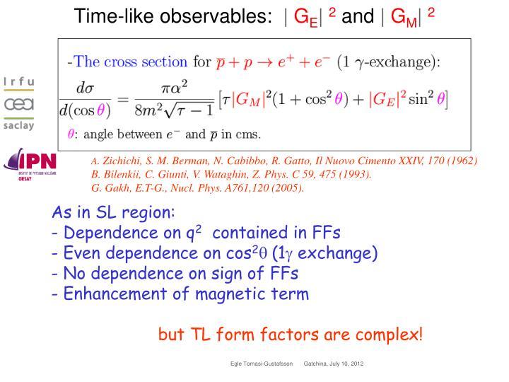 Time-like observables:
