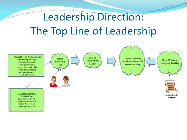 Leadership Direction:                   The Top Line of Leadership