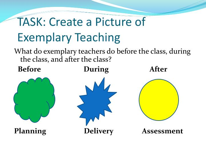 TASK: Create a Picture of Exemplary Teaching