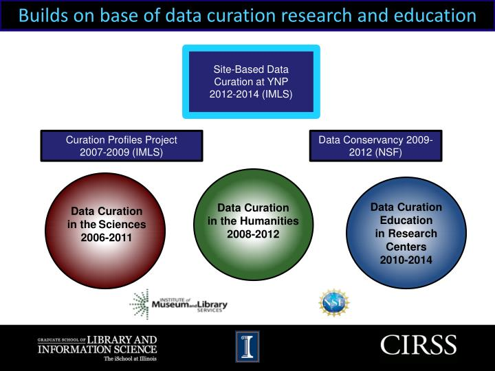 Builds on base of data curation research and education