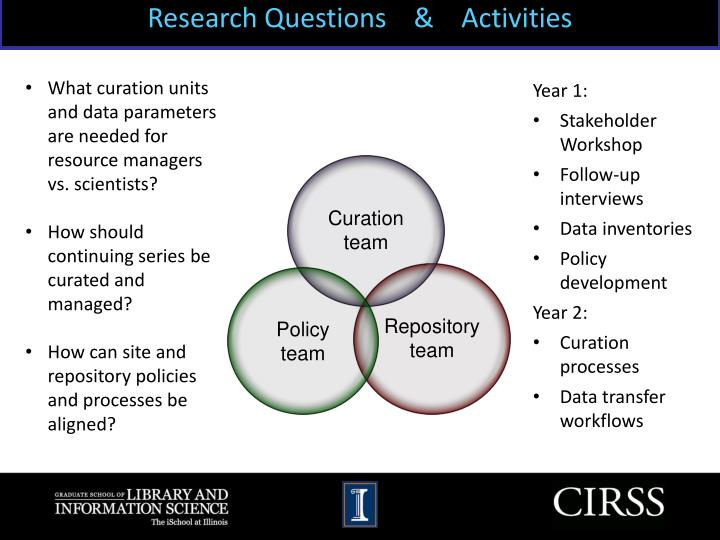 Research Questions    &    Activities