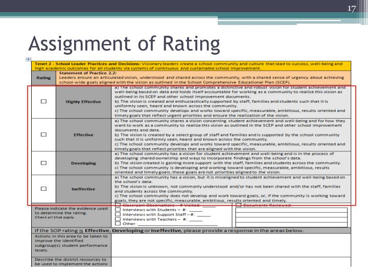 Assignment of Rating