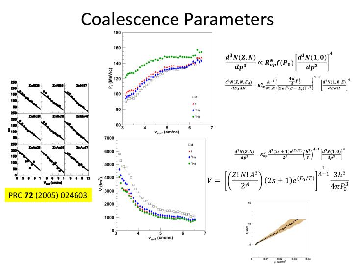 Coalescence Parameters