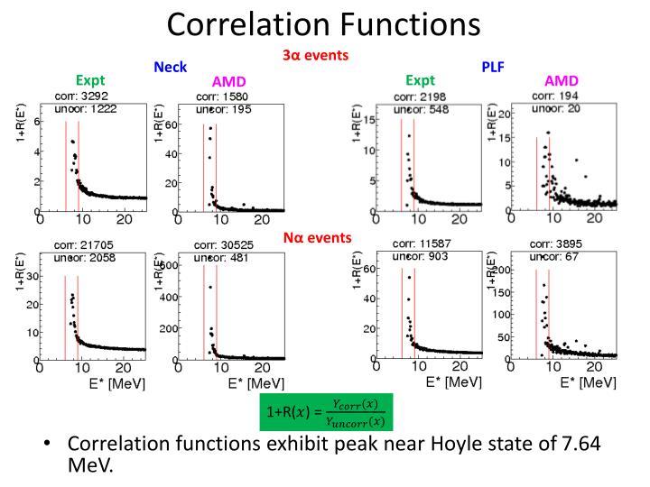 Correlation Functions
