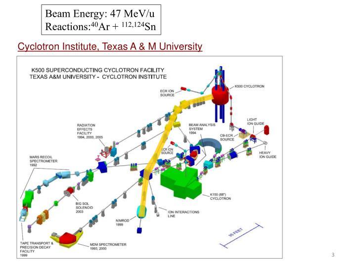 Beam Energy: