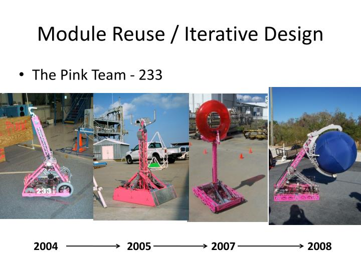 Module Reuse / Iterative Design