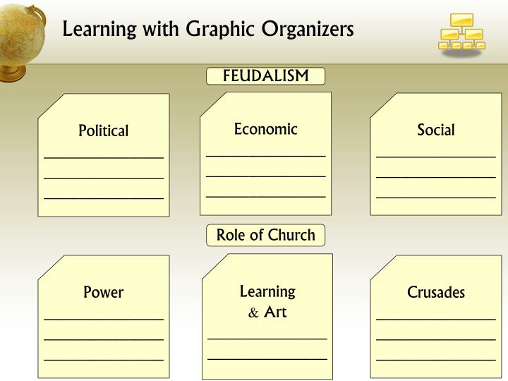 Learning with Graphic Organizers