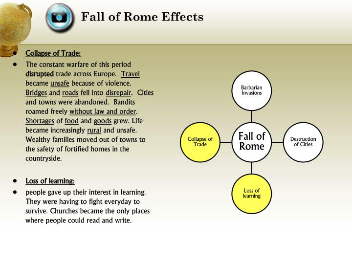 Fall of Rome Effects