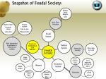 snapshot of feudal society
